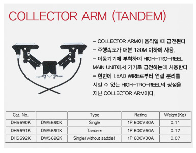 Collector Arms (Tadem)
